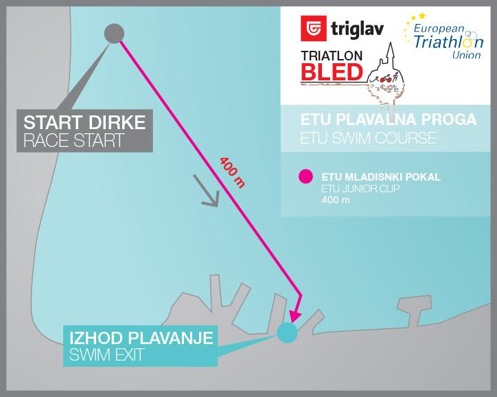 triatlon_bled_PLAVANJE_ETU